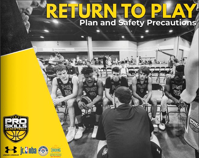 Pro Skills Basketball Return to Play Plan Cover